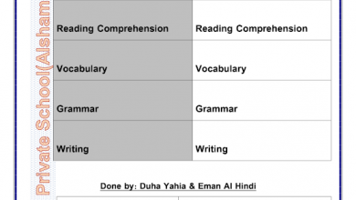 Photo of أوراق عمل مراجعة لمهارات الفصل الثاني والثالث لغة إنجليزية صف سابع