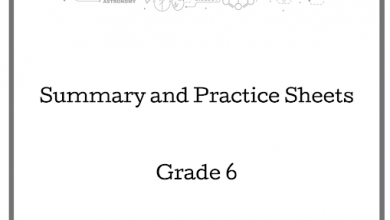 Photo of أوراق عمل شاملة علوم منهج إنجليزي صف سادس فصل ثالث