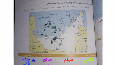 Photo of حل درس الخصائص البشرية لدولة الإمارات دراسات اجتماعية صف سابع فصل ثاني