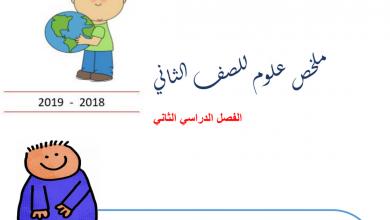 Photo of ملف مراجعة وتلخيص الفصل الثاني علوم صف ثاني