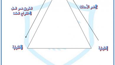 Photo of ورقة عمل درس انا حر مع الاجابات لغة عربية صف خامس فصل ثاني