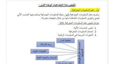 Photo of صف سابع فصل ثاني دراسات اجتماعية ملخص الوحدة الأولى
