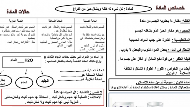 Photo of صف رابع فصل ثاني علوم تلخيص الوحدة السادسة