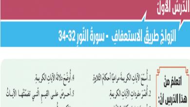 Photo of حل درس االزواج طريق الاستعفاف تربية إسلامية صف ثاني عشر فصل ثاني