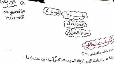 Photo of صف سادس فصل ثاني تعلوم لخيص الدرس الاول الوحدة السادسة خواص المحاليل