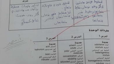 Photo of صف سادس فصل ثاني علوم الوحدة السادسة حلول دليل النشاط