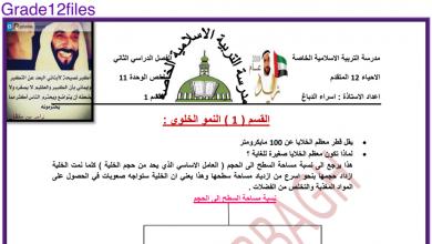 Photo of صف ثاني عشر متقدم أحياء فصل ثاني تلخيص التكاثر الخلوي