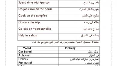 Photo of صف خامس فصل ثاني لغة إنجليزية مفردات الوحدة السادسة