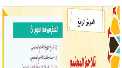 Photo of صف ثامن فصل ثاني تربية إسلامية درس تلاحم المجتمع