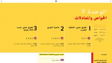 Photo of صف ثالث فصل ثاني دليل المعلم رياضيات الوحدة 9 الخواص والمعادلات
