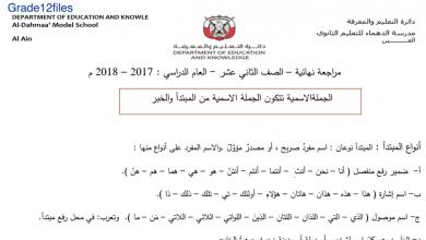 Photo of مراجعة نهائية للنحو لغة عربية صف ثاني عشر فصل ثاني