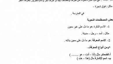 Photo of تلخيص الجملة وشبه الجمله لغة عربية صف ثاني عشر فصل ثاني
