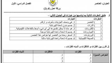 Photo of أوراق عمل العناصر علوم صف خامس فصل أول