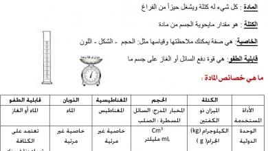 Photo of صف رابع تلخيص علوم الفصل الثاني