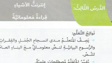 Photo of درس انترنت الأشياء لغة عربية صف سادس فصل ثاني