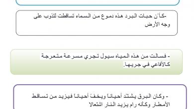 Photo of شرح نثر الجو مع النشاط لغة عربية صف ثاني عشر فصل ثاني