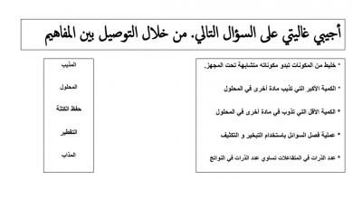 Photo of أوراق عمل الخليط والمركب علوم صف خامس فصل ثاني