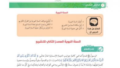 Photo of حل درس السنة النبوية تربية إسلامية صف عاشرفصل ثاني