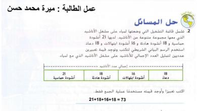 Photo of حل الدروس الخمسة الأولى وحدة التعابير والأنماط رياضيات صف خامس فصل ثاني