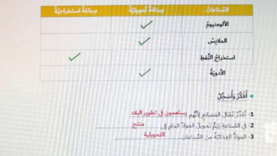 Photo of حل بعض صفحات كتاب الطالب من79 – 114 دراسات اجتماعية صف رابع فصل ثاني
