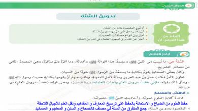Photo of صف عاشر فصل ثاني تربية إسلامية تدوين السنة