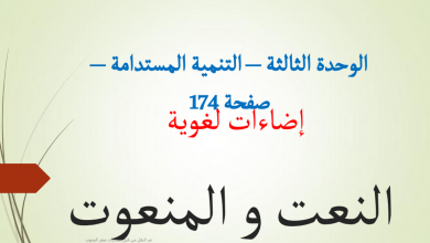 Photo of صف سابع فصل ثاني لغة عربية حلول درس النعت والمنعوت