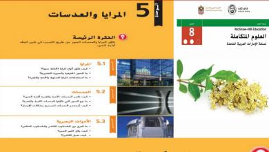 Photo of صف ثامن فصل ثاني علوم تلخيص وحدة المرايا والعدسات الجزء الأول
