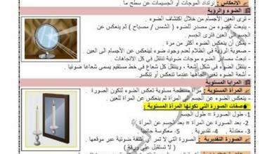 Photo of صف ثامن فصل ثاني علوم تلخيص درس المرايا