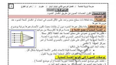 Photo of صف ثامن فصل ثاني علوم تلخيص درس العدسات