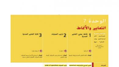 Photo of صف خامس فصل ثاني رياضيات دليل المعلم وحدة التعابير والأنماط