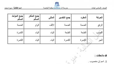 Photo of صف سادس لغة عربية أوراق عمل قواعد محلولة فصل أول