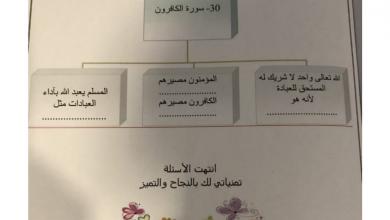 Photo of صف ثاني تربية إسلامية امتحان نهاية الفصل الأول 2017