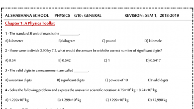 Photo of مراجعة فيزياء مع الحل منهج إنجليزي صف عاشر عام فصل أول