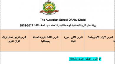 Photo of أوراق عمل الوحدة الثانية مع الحل تربية إسلامية صف ثالث فصل أول
