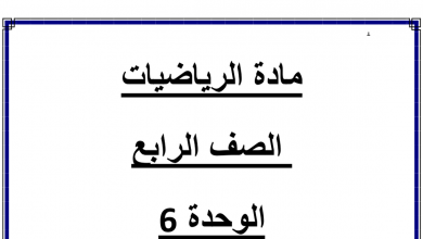 Photo of مراجعة الوحدة السادسة القسمة على عدد مكون من رقم واحد رياضيات صف رابع فصل أول