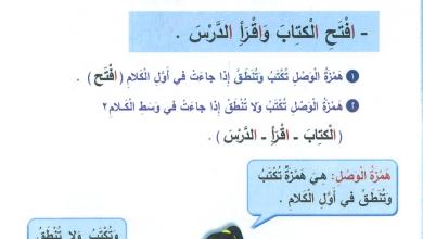 Photo of صف ثالث فصل أول مراجعة همزة القطع وهمزة الوصل لغة عربية