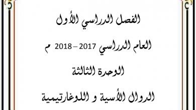 Photo of صف ثاني عشر رياضيات الوحدة الثالثة