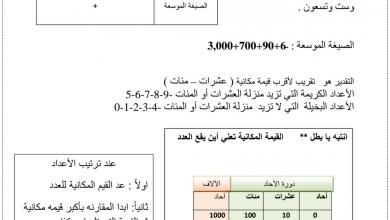 Photo of مذكرة رياضيات صف ثالث فصل أول
