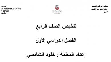 Photo of تلخيص ومراجعة تربية إسلامية صف رابع فصل أول