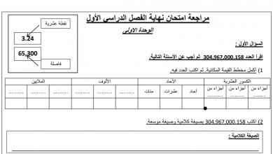 Photo of مراجعة الوحدات 1و2و3و4 مع الحل رياضيات صف خامس فصل أول