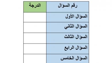 Photo of ثالث لغة عربية نموذج امتحان