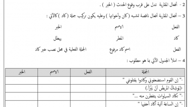 Photo of ثاني عشر لغة عربية ورق عمل أفعال المقاربة