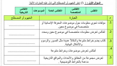 Photo of أوراق عمل درس الأطالس والموسوعات مع الحل دراسات اجتماعية صف سادس فصل أول