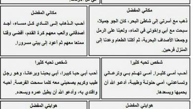 Photo of مواضيع تعبير لغة عربية صف ثاني فصل أول