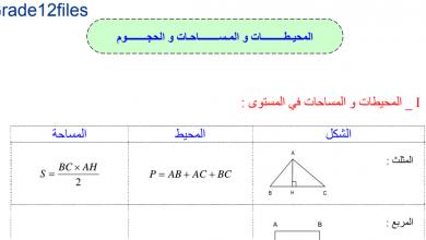 Photo of قوانين المساحات و الحجوم رياضيات صف ثاني عشر فصل أول