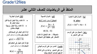 Photo of قوانين الدوال و المتطابقات رياضيات صف ثاني عشر فصل أول