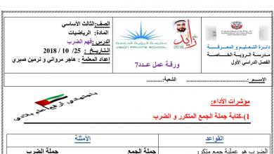 Photo of ورق عمل فهم الضرب رياضيات صف ثالث فصل أول