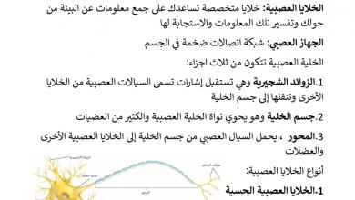 Photo of ملخص الوحدة السادسة أحياء صف عاشر فصل أول