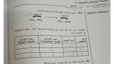 Photo of حل الوحدة الثانية نشاط أحياء صف تاسع فصل أول