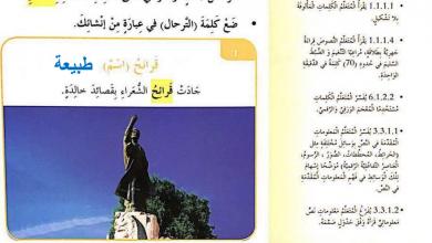 Photo of حل درس الوطن يعيش فينا كما نعيش فيه لغة عربية صف رابع فصل أول
